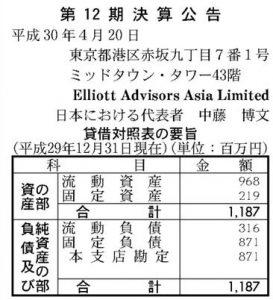 Elliott Advisors Asia Limited